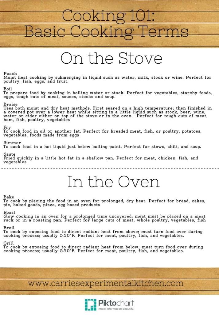Cooking 101- Basic Cooking Terms | Carrie's Experimental Kitchen