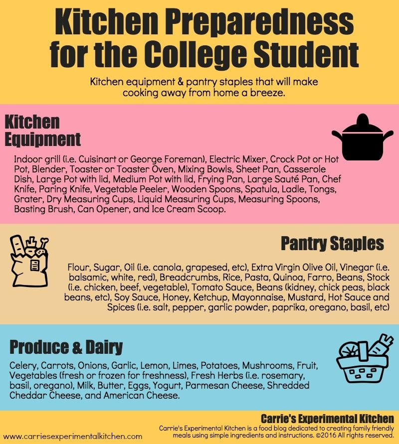 Kitchen Preparedness for the College Student which includes the kitchen equipment and pantry supplies that will make cooking away from home a breeze. Link also contains 63 budget friendly, easy recipes to help get you started.